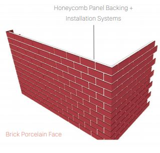 Brick honeycomb panel installation